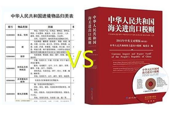 海关HS编码归类、税则书籍